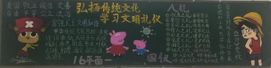 三月,礼仪之月——公共教学部优秀黑板报展示