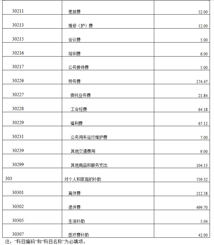 徐州优德优德2019年度部门预算公开