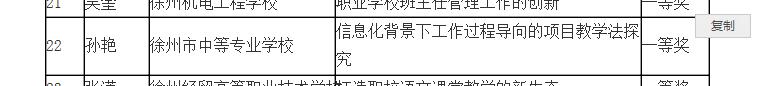 """工作室王彬孙艳张晓亮老师论文在徐州市第十二届""""职教杯""""论文评选中获一等奖"""