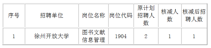 关于2019年徐州开放大学公开招聘专业技术人员岗位核减的公告