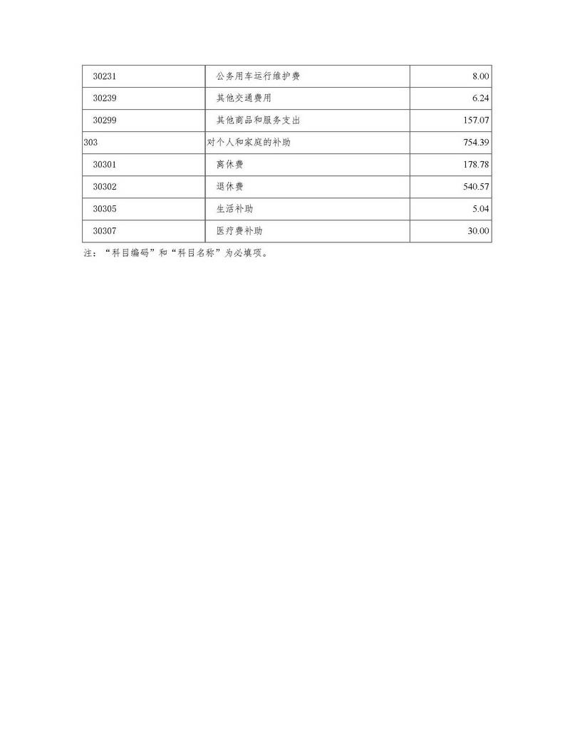 澳门在线182ty2020年度部门预算公开