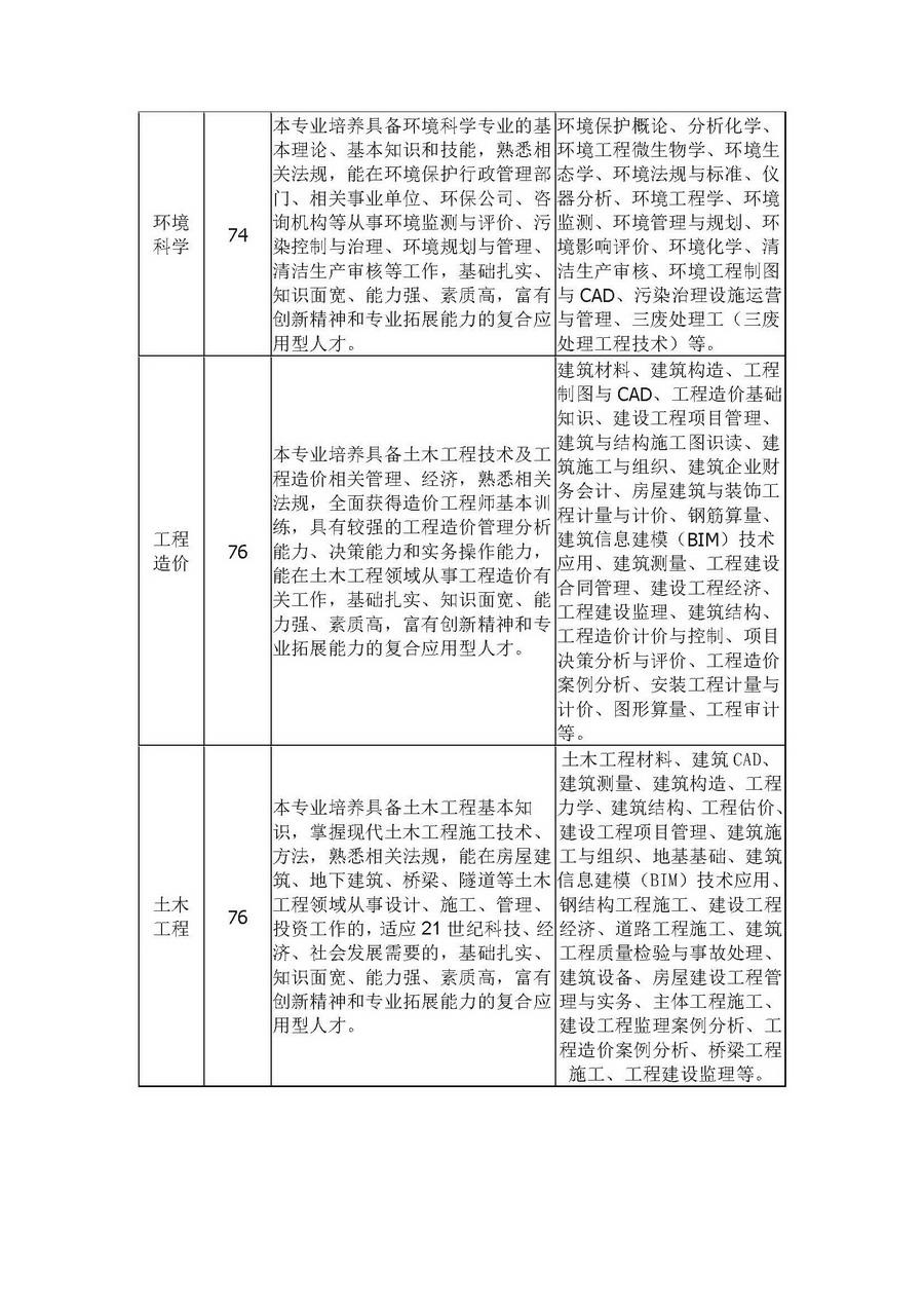 xin葡金app2021年春季本、专科高等学历教育招生简章